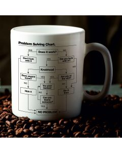 Problem Solving Chart Rude Novelty Ceramic Mug, White, 11 oz